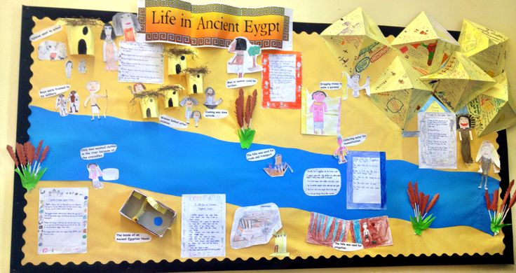 Please have a look at our work we have done this week which has been put together by Miss. Crook and Mrs. Mead in the hall.