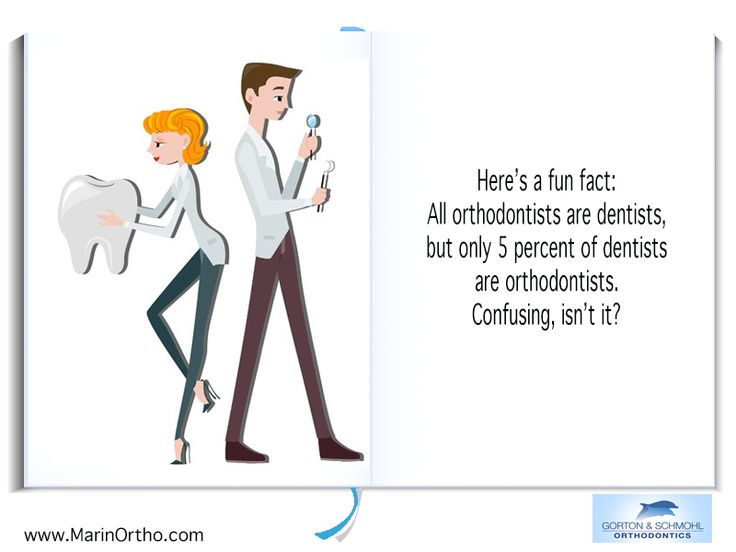 Orthodontic Fact #3 Here's a fun fact: All orthodontists are dentists, but only 5 percent of dentists are orthodontists. Confusing, isn't it?- 900 Larkspur Landing Circle, Suite 200, Larkspur, CA 94939 Phone: 415-459-8006 #invisalign #OrthodonticsFAQ #orthodontist #gortonschmohlorthodontics