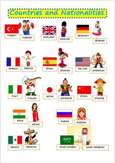 Countries and Nationalities worksheet- bilgeceingilizce ...
