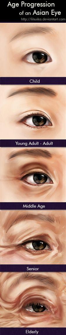 Age Progression of an Asian Eye by lilsuika on deviantART