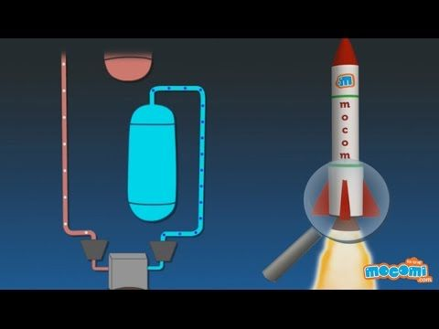 How do Rockets Work? Basic Principle | Mocomi Kids