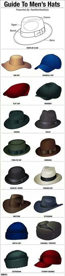 Guia de estilo sombreros masculinos