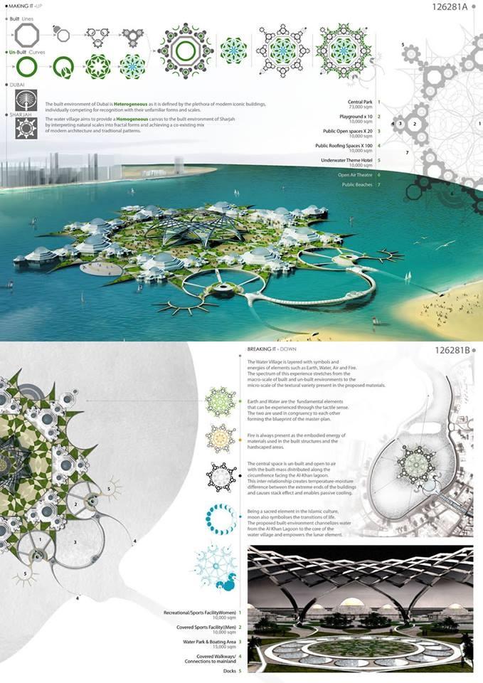 [A3N] : Water Village in Sharjah Competition 2012 ( Honorable Mention 05 : )  / Nilesh Bansal , Tejeshwi Bansal . Amit Pokhriyal ( India )