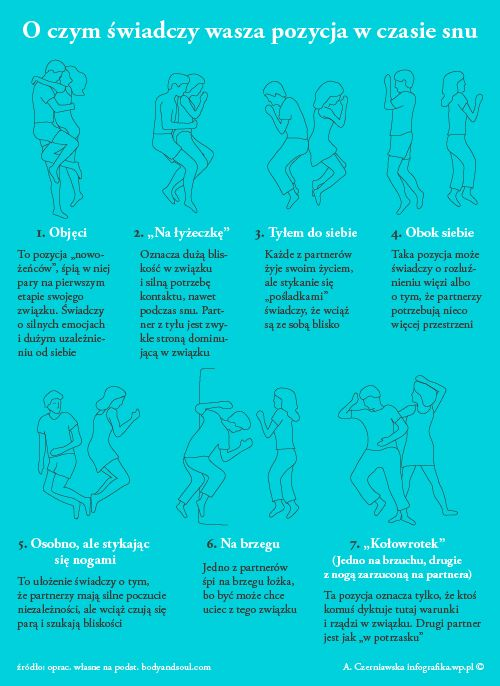 Jak śpicie razem? - Infografika - WP.Pl