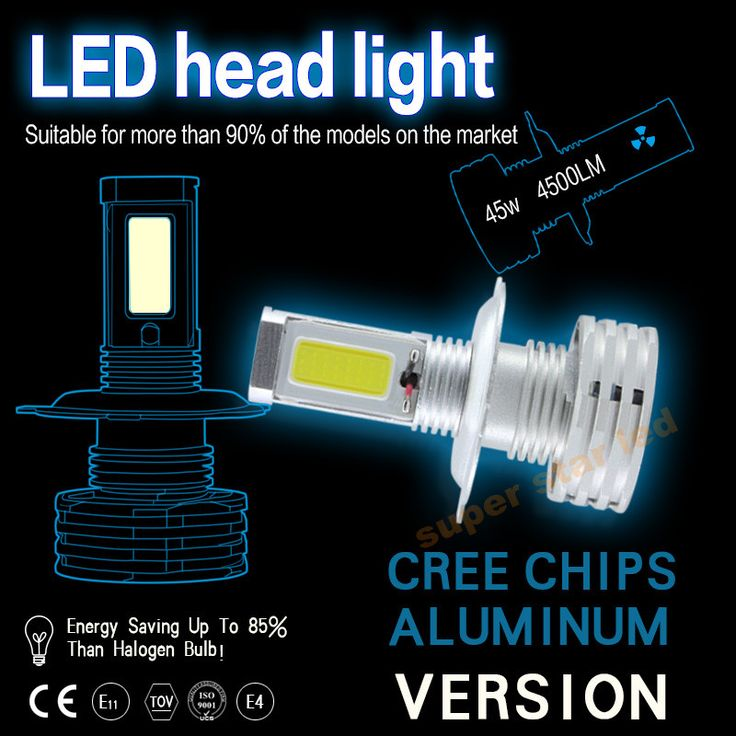 New Cheap headlight lamp Buy Quality directly from China Suppliers for CREE Chips LED Bulbs Car Fog Headlight Lamp Bulb