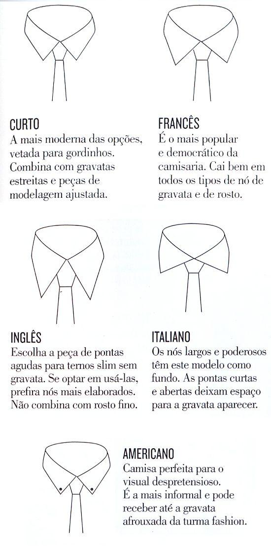 Tipos de Colarinho