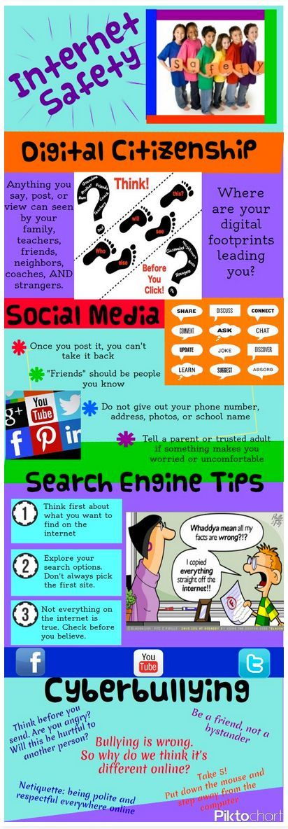 Classroom Posters and Resources for Teaching Students about Digital Citizenship ~ Educational Technology and Mobile Learning