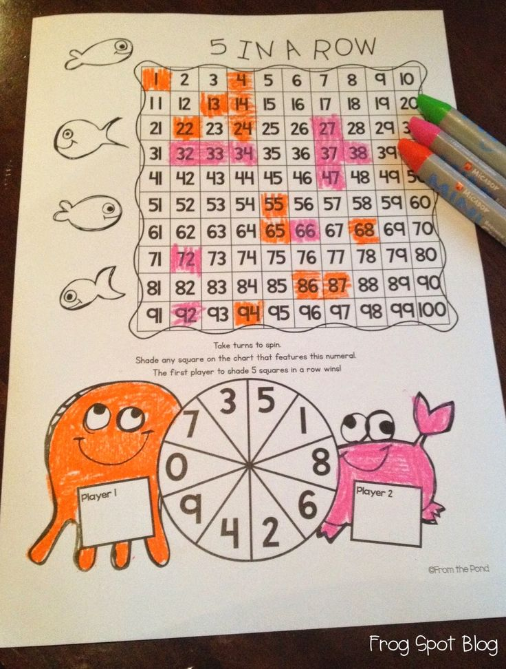 1000+ ideas about Number Chart on Pinterest 100 chart