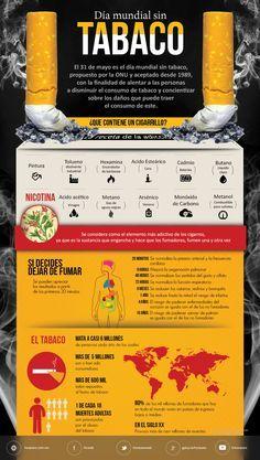 El objetivo primordial del Día Mundial Sin Tabaco es contribuir a proteger a las generaciones presentes y futuras no solo de las devastadoras consecuencias del tabaco para la salud, sino también de los flagelos sociales, ambientales y económicos que se derivan del consumo de tabaco y de la exposición al humo que desprende.