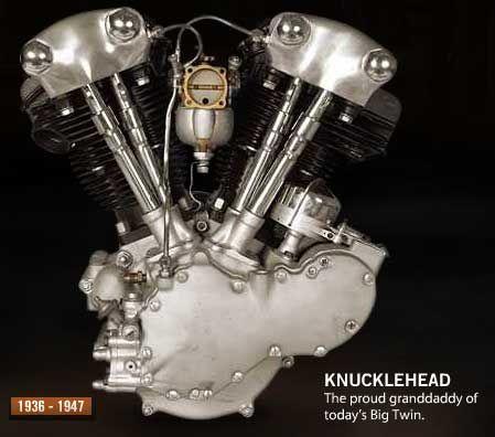H-D-Knucklehead 1936-1947 Engine