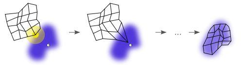 https://en.wikipedia.org/wiki/Self-organizing_map