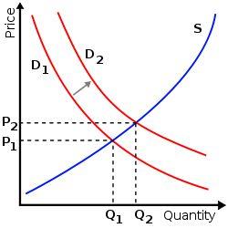Get economics assignment help or urgent homework help now ! order on assignmenthelp.net