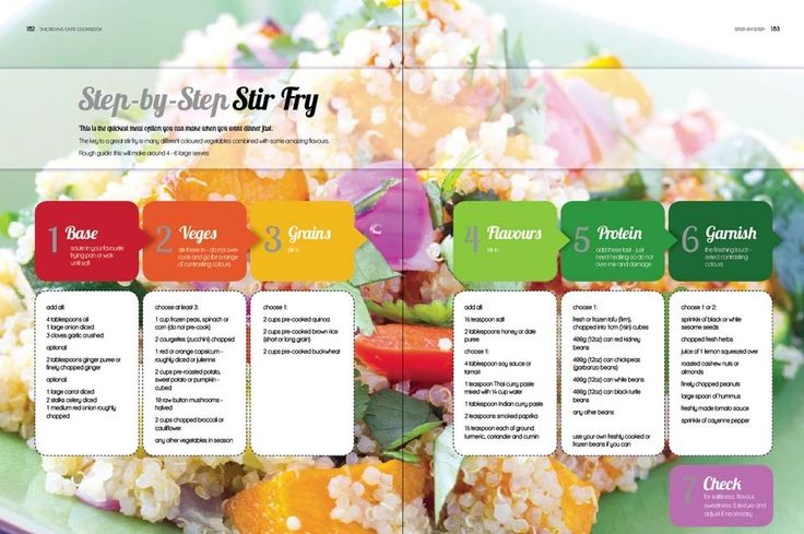 Step by step guide to Stir fry - all you need! http://www.revive.co.nz/info/revive-home/the-revive-cafe-cookbook
