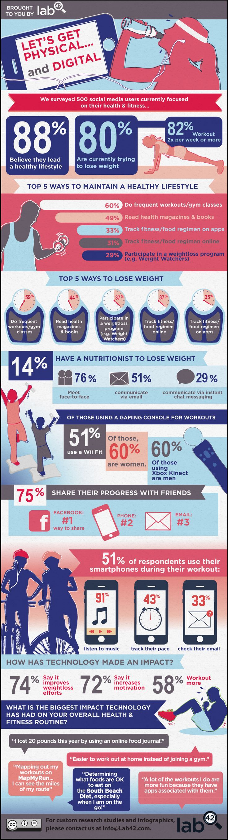 Smartphones can do just about anything, but can they help you lose weight? According to our latest survey, smartphones and technology are increasingly becoming an essential part of the workout process. People are using it in all sorts of ways, from downloading an email while running to sharing weight loss progress with friends.