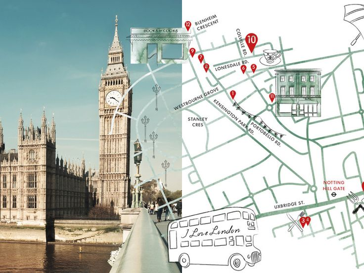 ELLE zeigt euch die Hotspots der Szeneviertel Notting Hill, Soho und Shoreditch.