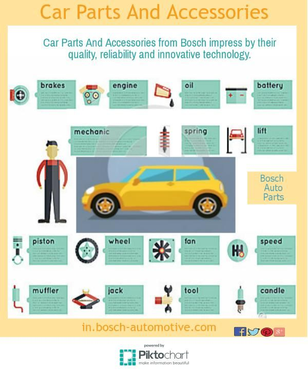 83 best Bosch Auto Parts images on Pinterest | Vehicle, Vehicles and ...