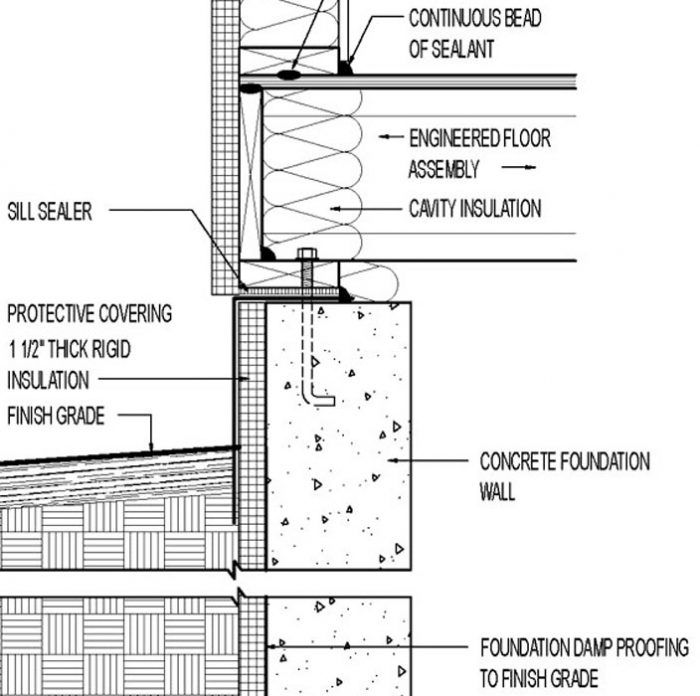 Cover For Exposed Foundation Insulation In 2020 Foundation Insulation Brick Veneer Building A House