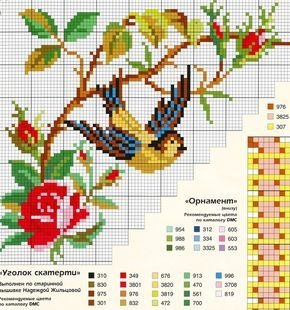 Cross stitch pattern: roses & bird