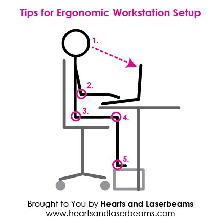 Tips for Ergonomic Workstation Setup from Hearts and Laserbeams