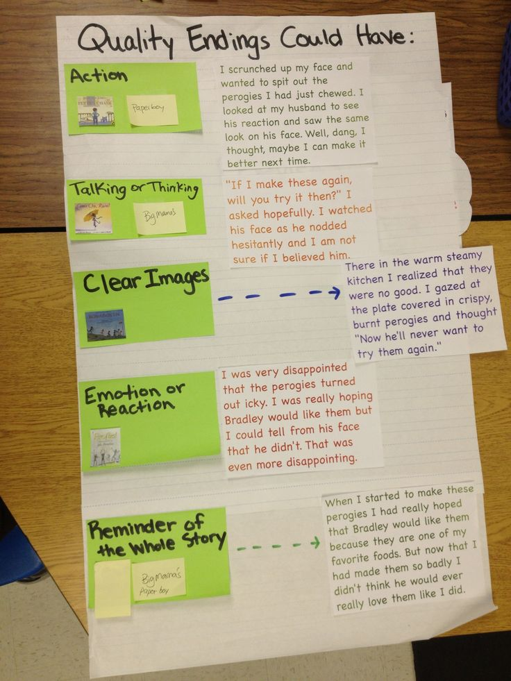 Ending Strategy Chart - Personal Narrative Lucy Calkins Writer's Workshop. The strategy is listed and then underneath are examples of books we've read that use that strategy. The typed sections are different endings for the teacher's example personal narrative.
