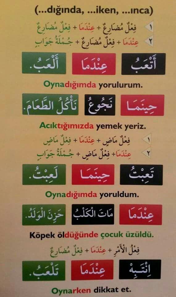 الفعل المضارع، الماضي والأمر في اللغة التركية