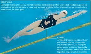 natacion beneficios