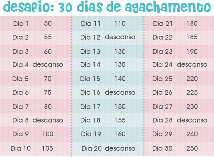Desafio 30 dias de agachamento: Resultado do dia 18