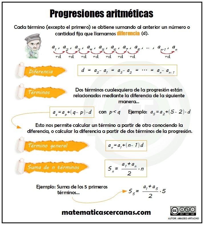 Progresión aritmética... ¡Será por diferencias!