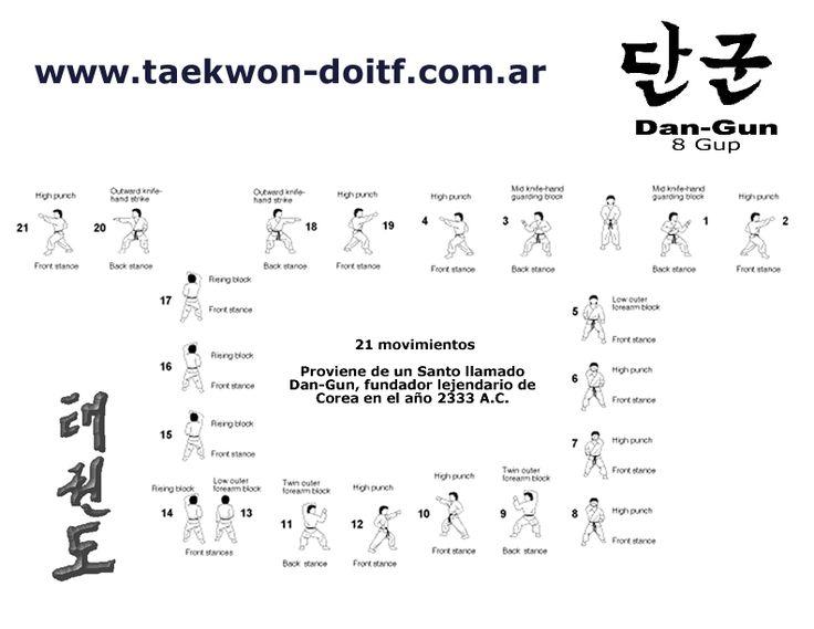 #Taekwondo formas ITF Dan-Gun