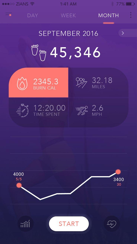 Concept UI - Health & Fitness App
