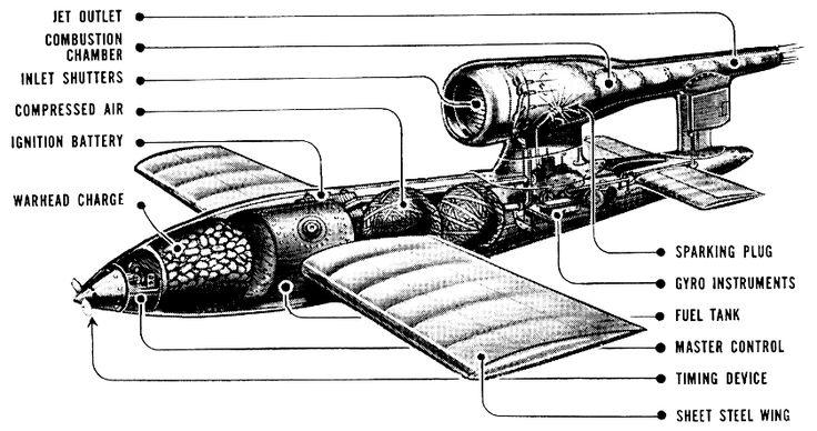 273 best images about war machines cutaways on pinterest