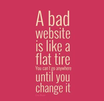 Is your #Website in shape?