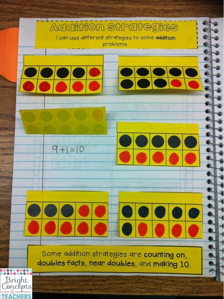 Classroom Interactive Ideas ~ Ideas about addition strategies on pinterest math