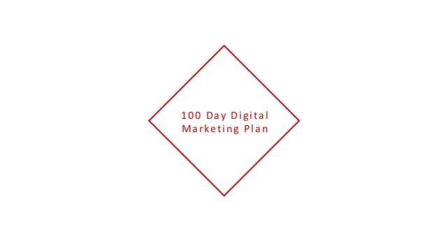 Days Digital Marketing Plan Digital Marketing Socialmedia