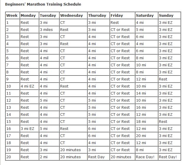 Beginner's Marathon Training Schedule: Goal for 2014 - run the POW marathon