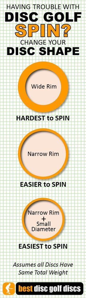 Spin is critical to stable Disc Golf Disc flight. If you are having trouble generating spin, change the shape of your disc using this guide!