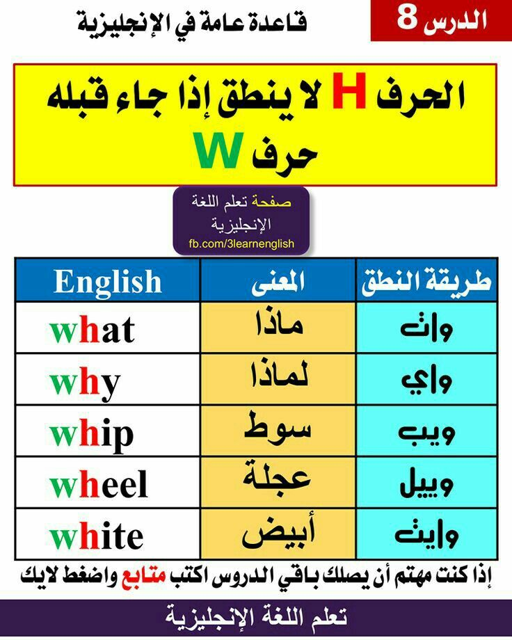 Pin By Sooma On كوكتيل Learn English Words English Language Learning Grammar Learn Arabic Language