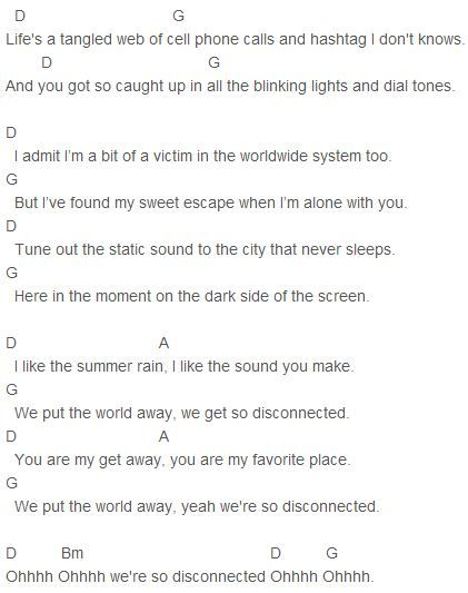 5 Seconds Of Summer Amnesia Chords Piano Holliddays