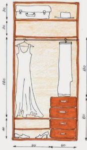 Garderoba - część 5 - ergonomia - dobrze zorganizowana