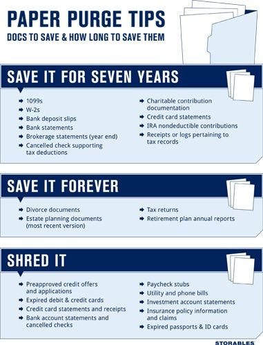 Paper Purge Tips - docs to save & how long to save them and what to shred