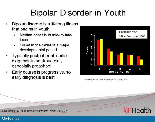 bipolar disorders in children If your child is being treated for adhd and their symptoms haven't improved, talk to your doctor about the possibility of bipolar disorder symptoms of bipolar in children can include: impulsiveness.