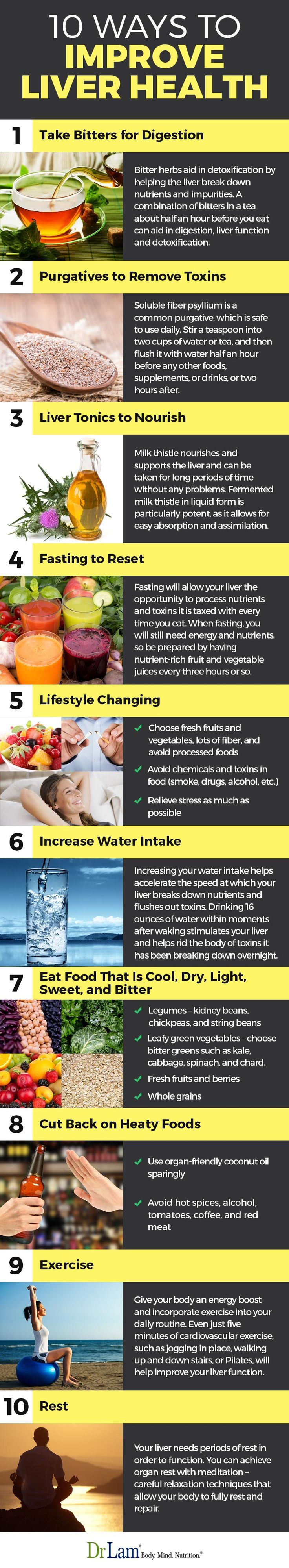 10 Tips to Improve Liver Health! | DrLam.Com
