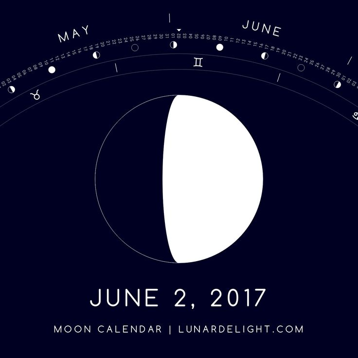 Friday, June 2 @ 11:25 GMT  Waxing Gibboust - Illumination: 60%  Next Full Moon: Friday, June 9 @ 13:11 GMT Next New Moon: Saturday, June 24 @ 02:32 GMT