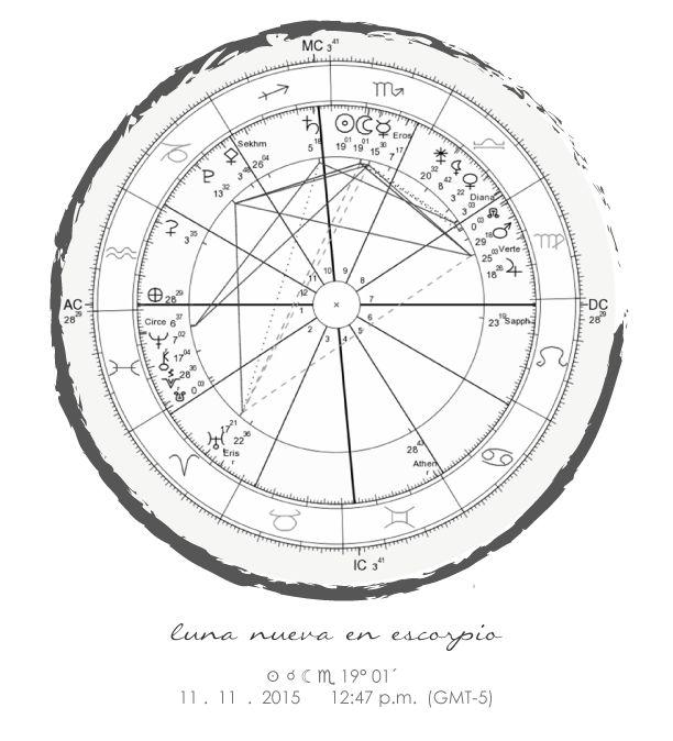 Luna Nueva en Escorpio ☉ ☌ ☾ ♏ 19° 01´  →  Miércoles, Noviembre 11 de 2015 12:47 p.m.  (GMT-5)
