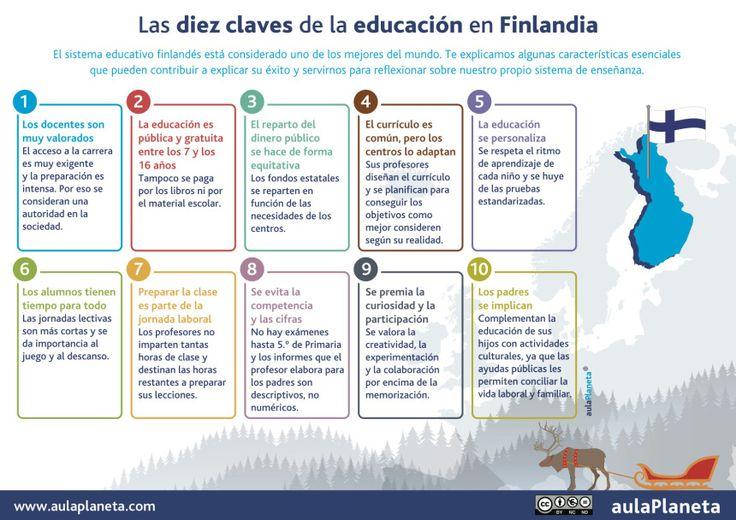 Las 10 claves del Sistema Educativo Finlandés #infografia #infographic #education