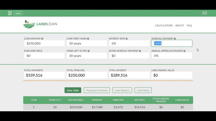 Land Loan Calculator Loan Calculator for Farm Land The