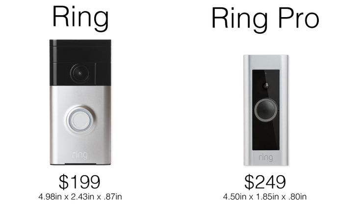 Ring's new Video Doorbell Pro ditches the battery for more smarts in a smaller package  |  TechCrunch