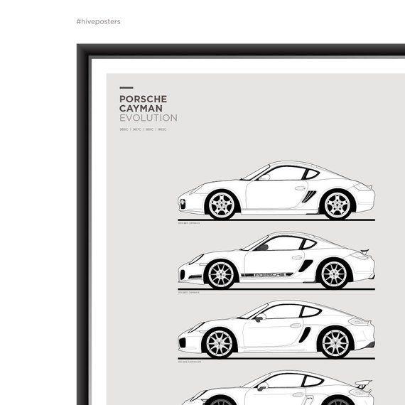 Porsche cayman generations