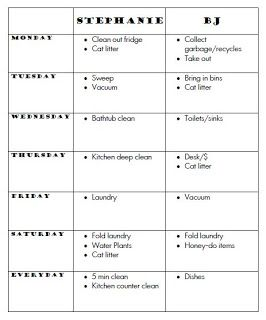 Best 25 adult chore chart ideas on pinterest organizing