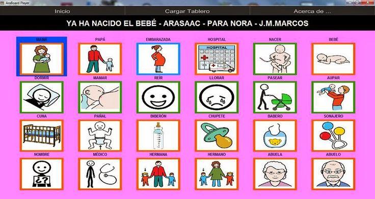 AraBoard: conjunto de herramientas diseñadas para la comunicación alternativa y…